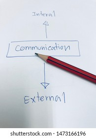picture concept of Type of communication  of the iso system