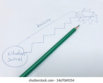 picture concept of way to  kaizen improvement to the target