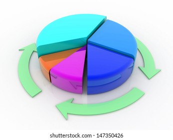 Pie chart and arrows  on a white background
