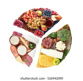 Healthy Food Chart Images, Stock Photos & Vectors | Shutterstock