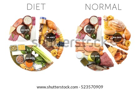 Pie Chart Food Products On White Stock Photo Edit Now 523570909