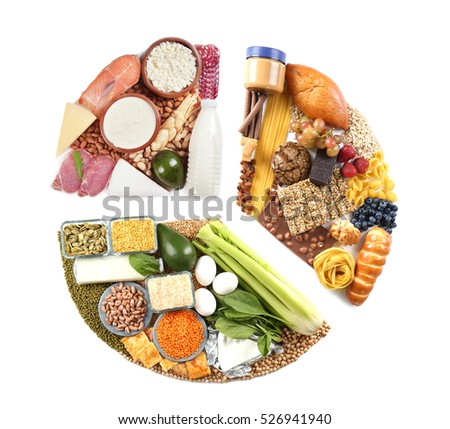 Pie Chart Food Products On White Stock Photo Edit Now 526941940