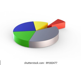 pie chart of multicolored metal sectors