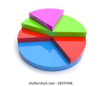 Pie chart on white