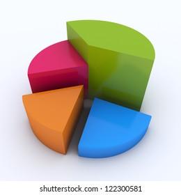 Pie chart split