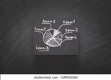pie graph with segments. teamwork cooperation and labor division and work delegation. diagram on black chalkboard.