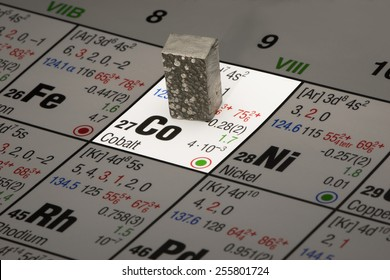 piece of cobalt on periodic table of elements