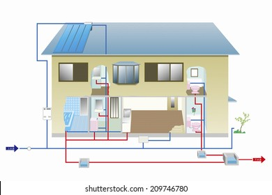The Piping Illustration Of House
