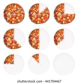 Pizza Matematica