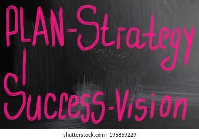 plan - strategy
