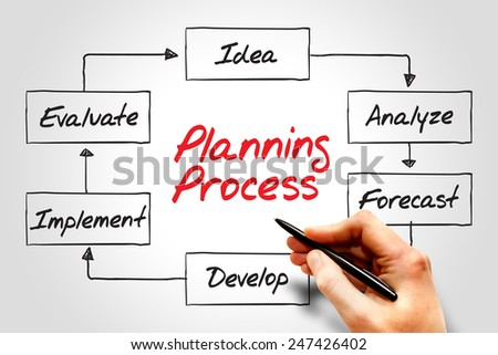 Planning Process Flow Chart Business Concept Stock Photo Edit Now