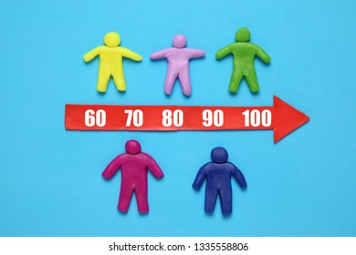 Plasticine figures of pensioners and old people. Increase in longevity. Age more than hundred years.
