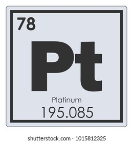 Platinum chemical element periodic table science symbol