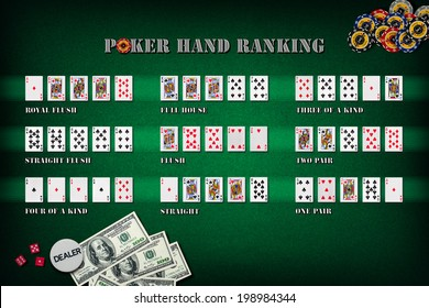 Poker hand rankings symbol set Playing cards in casino