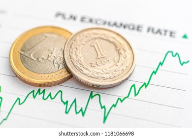 Polish zloty euro exchange rate: Polish zloty and euro coins placed on a green graph showing increase in currency exchange rate