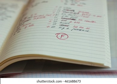 Poor test results in school F grade
