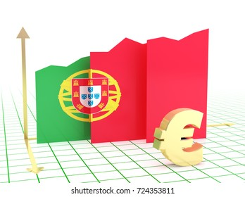 Portugal economy growth bar graph with flag and currency symbol.