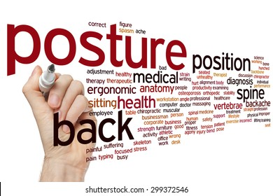 Posture concept word cloud background