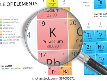 Potassium symbol k element periodic table stock photo royalty free potassium symbol k element of the periodic table zoomed with magnifying glass urtaz Choice Image