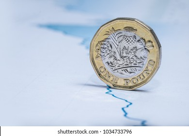 Pound coin on fluctuating financial chart