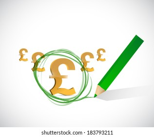 pound currency selection. big profits concept illustration design over white