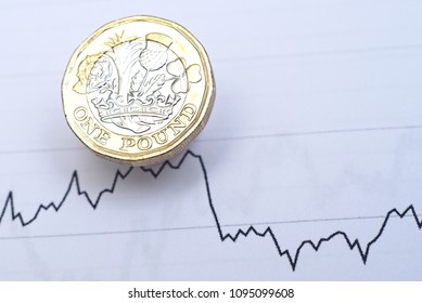 Pound Sterling Forecast. 1 pound coin (new)