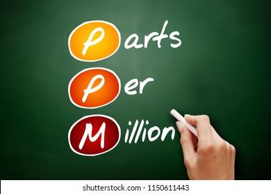 PPM - Parts Per Million acronym, concept on blackboard