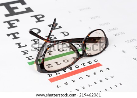 Prescription Sunglasses On Eye Chart Background Stock Photo (Edit