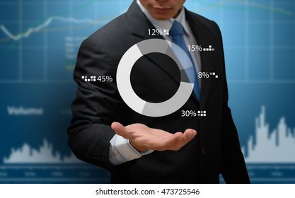 Present the graph for finance