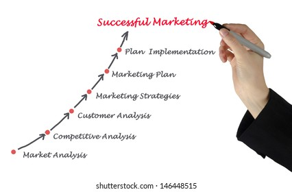marketing strategy images stock photos vectors shutterstock