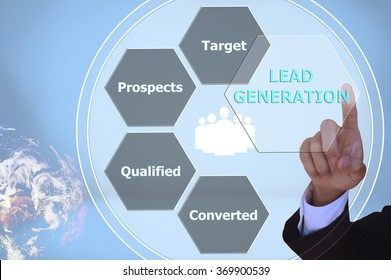 pressing lead generation with decorative detail , vintage tone , image element furnished by NASA