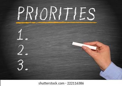 Priorities - Checklist