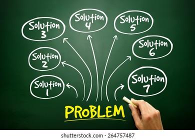 Problem solving aid mind map business concept