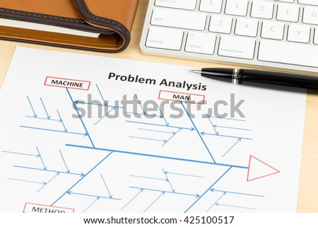 cause and effect problem solving