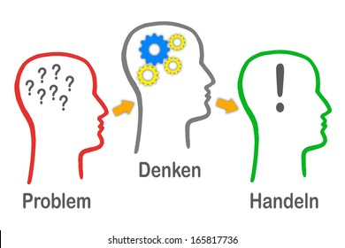 Problem - Thinking - Solution - German Business and Teamwork Concept