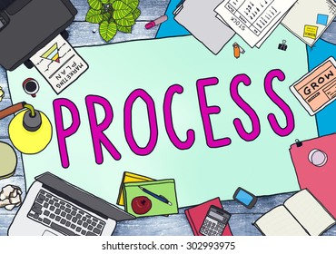 Process System Method Procedure Operation Concept