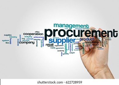 Procurement word cloud concept on grey background