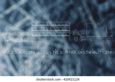 production, logistics & distribution: product passing from factory production line to company's warehouse to shipping truck