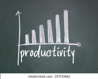 productivity chart sign on blackboard