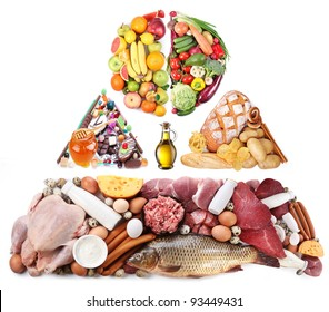 Products for a balanced diet in the form of a pyramid. Food balance.