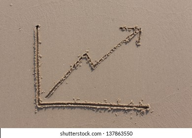A profit chart drawn in the sand.