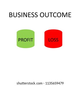 Profit or loss is a business outcome, red and green button on white background.