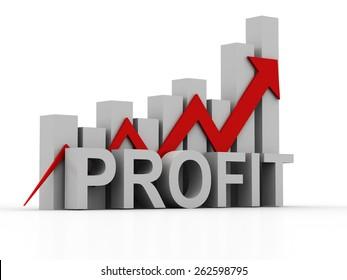 PROFIT text Business Graph