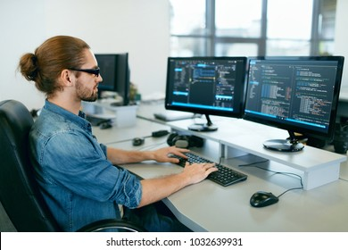 Image result for programmer