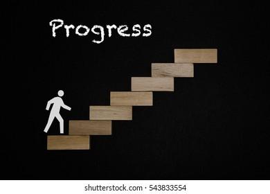 Progress and potential concepts.