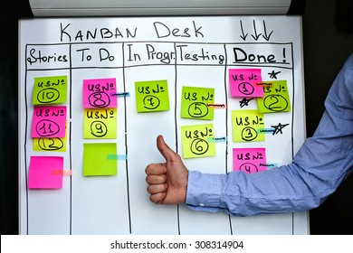 Progress and success on Kanban board. Successful work in kan ban system and kanban desk. Like from project manager.