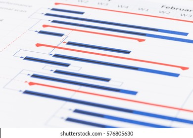 Project management and gantt chart