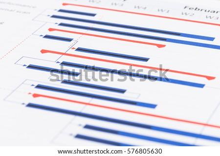 project management gantt chart stock photo edit now 576805630