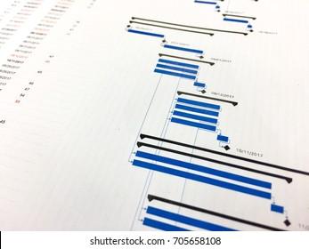 Project management schedule, bar chart.