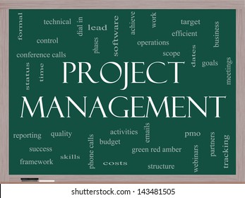 Project Management Word Cloud Concept on a Blackboard with great terms such as pmo, lead, goals, business, meetings and more.